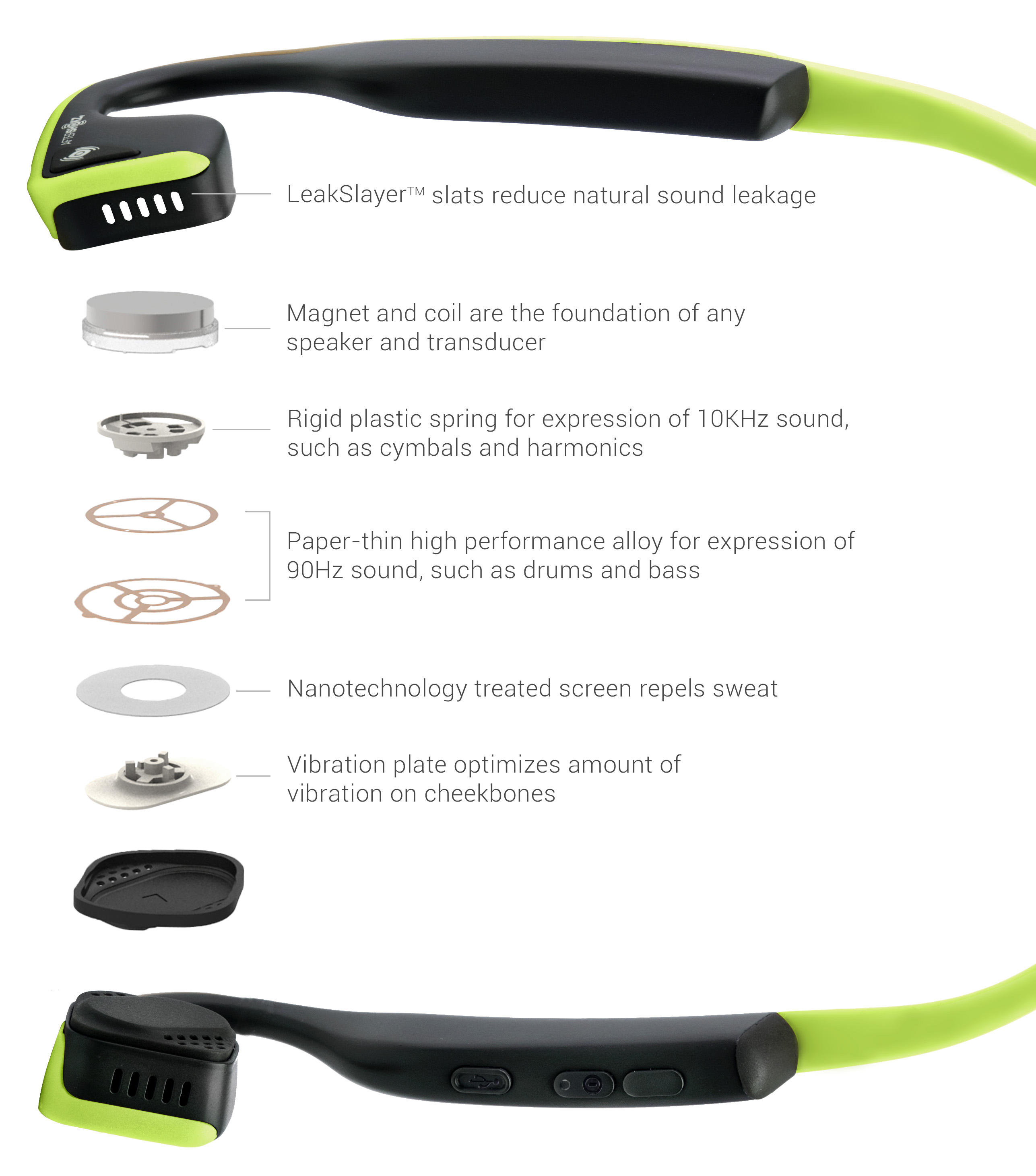 AfterShokz Trekz Titanium technology