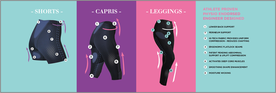 Buy EVB Sports Shorts Capris and Leggings at The Sports Room Wicklow